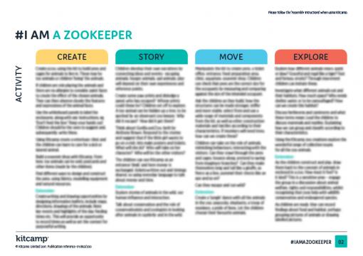 I am a Zookeeper p.2